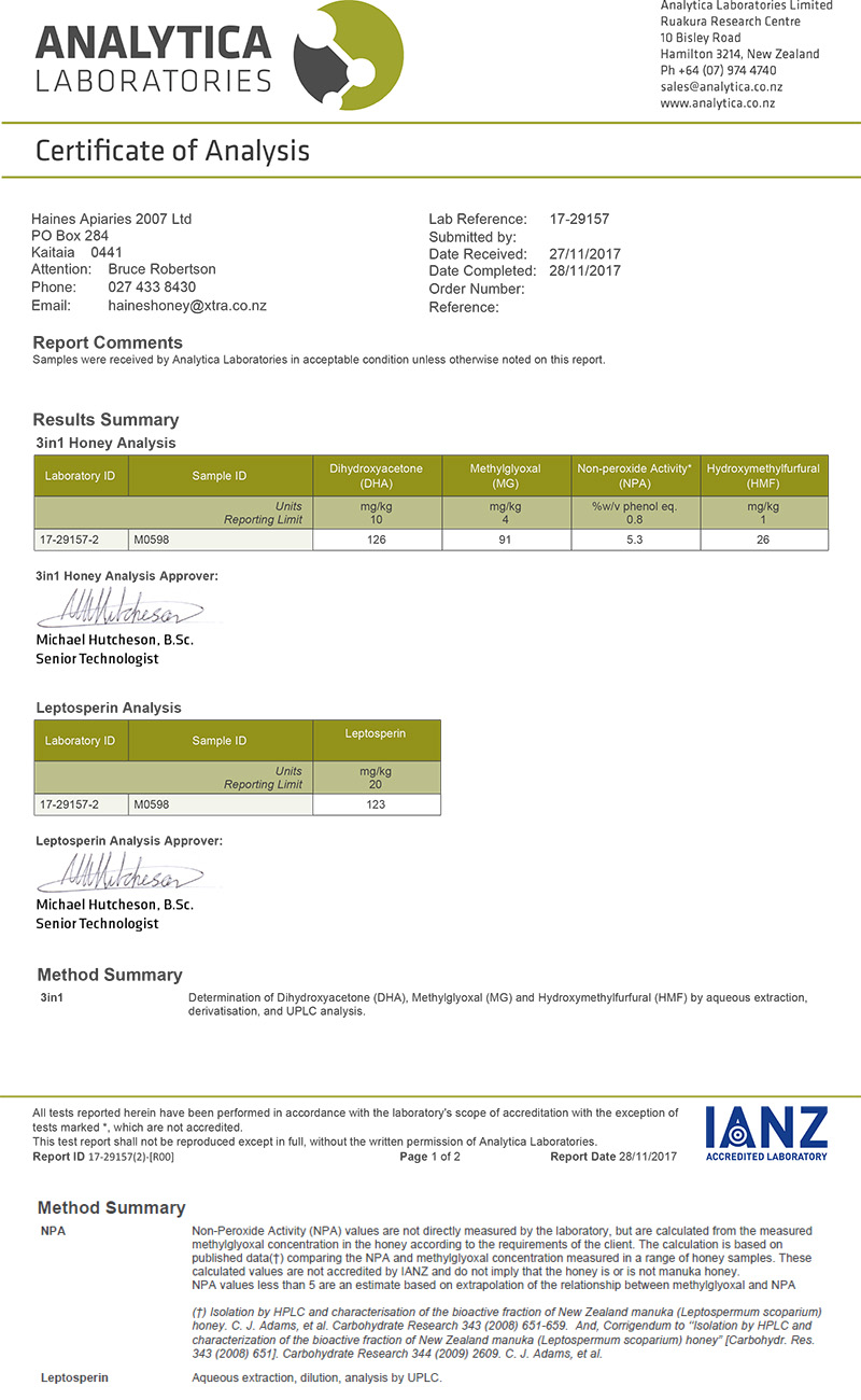 Haines UMF 5+ Certificate of Analysis